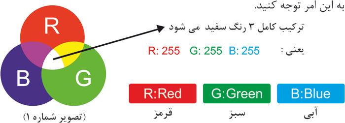 مود رنگی RGB